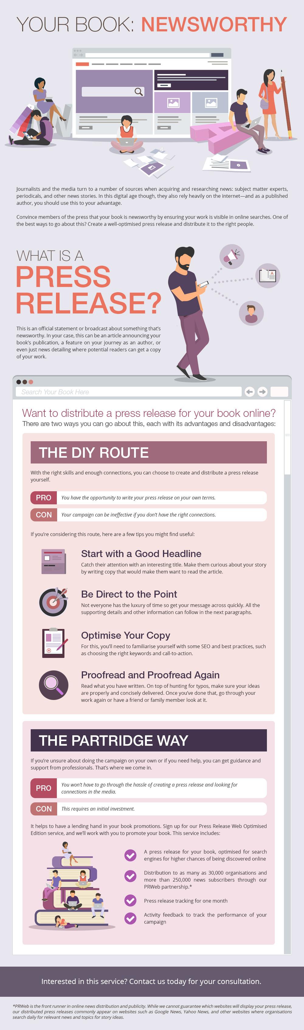 Infographic Content